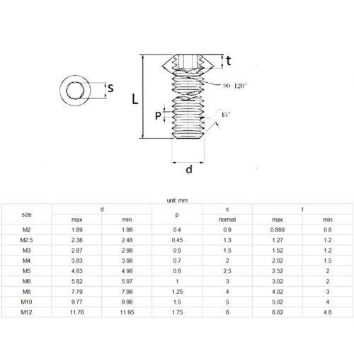 12.9 Grade High Tensile Socket Set Screws M3//M4//M5 Metric Flat Point Grub Screws