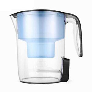 Jarra-de-agua-Viomi-Water-Filter-Pitcher-UV