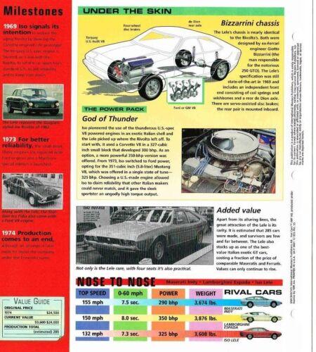 Italy SPEC SHEET//Brochure:1974,1973,1972,1971, ISO LELE