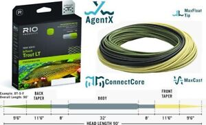 with Free Shipping! New Rio Trout LT DT Fly Line