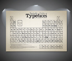 Periodic Table of Typefaces Art Deco Poster - A1, A2, A3, A4 sizes