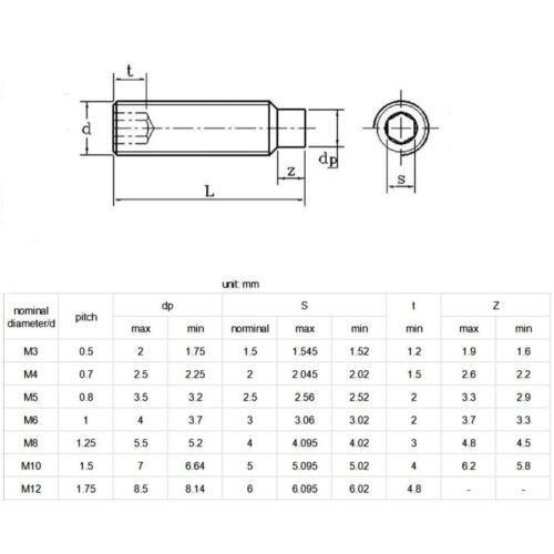 Metric Coarse Dog Point Socket Set Screws 12.9 High Tensile Grub Screws M3//M4//M5
