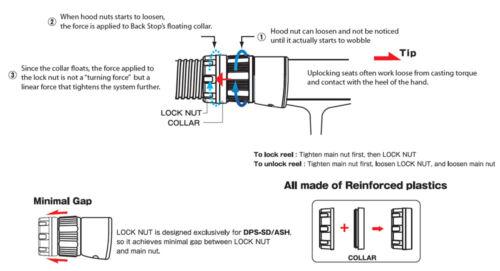 Fuji BackStop Lock Nut LOGR//AN16 for most FUJI Reel Seats