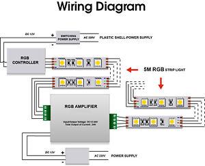 DC 12V 24A Signal RGB Amplifier Repeater for 3528 5050 10M 20M LED Strip  Light   eBayeBay