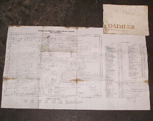 Details about DAIMLER SOVEREIGN 4.2 SERIES 2 WIRING DIAGRAM AND DRIVERS on
