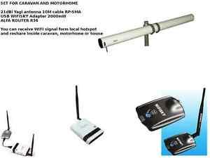 21dbi antenne richtungs wifi signal receiver. Black Bedroom Furniture Sets. Home Design Ideas