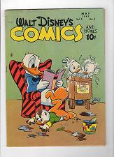 Walt Disney's Comics and Stories #Vol. 7#8 (80) (May 1947, Dell) - Good+