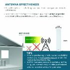 At-402b ANTOP Flat-panel SmartPass Amplified Outdoor/indoor HD TV Antenna 4g LTE