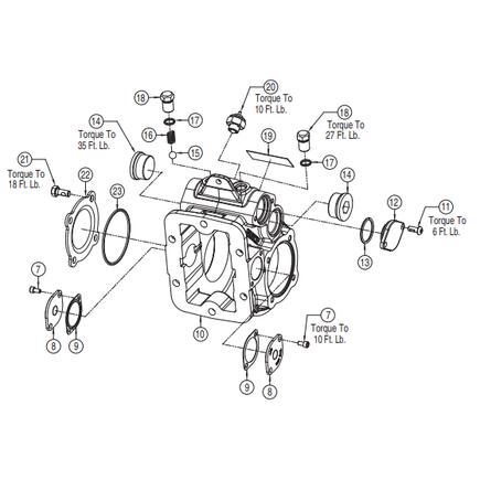 Muncie Pto Wiring Diagram | Wiring Diagrams