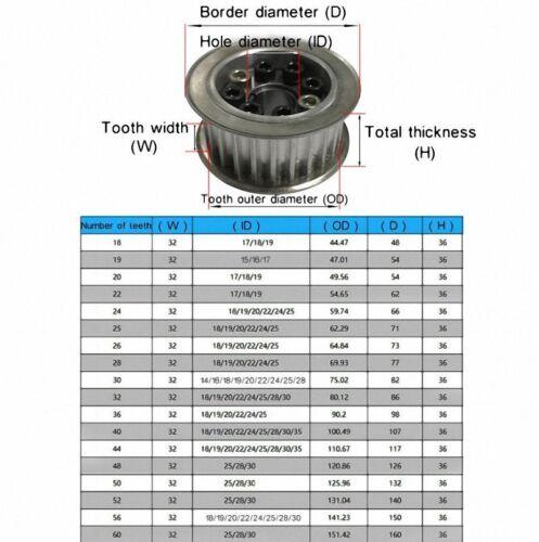 8M Timing Belt Pulley 19 Teeth,Keyless Locking 15-17mm Hole,32mm Teeth Width