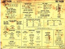 1962 FORD FALCON 6 Cylinder 144/170ci Engine Car SUN ELECTRONIC SPEC SHEET
