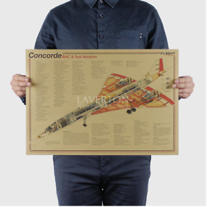 CONCORDE-Airplane-Cutaway-Poster-with-Details-BAC-amp-SUD-Aviation-51x-35-5cm