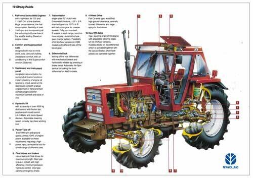 New Holland 90 serie 110-90 100-90 Fiatagri Cutaway FOLLETO cartel anuncio A3
