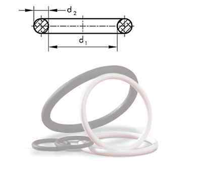 31,42 x 2,62 DIN 3770 variable pack O-ring EU origin ID x cross,mm material