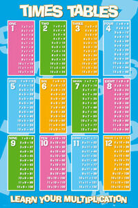 TIMES-TABLES-POSTER-40x50cm-MULTIPLICATION-MATH-EDUCATIONAL-CHART-NEW-LICENSED