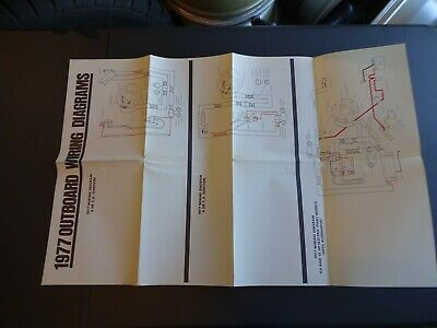 1977 Johnson Evinrude Outboard Motor Wiring Diagram poster ...