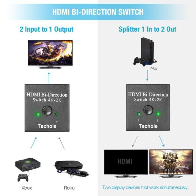 Commutateur HDMI Splitter HDMI Commutateur bidirectionnel 2 ports d'entrée