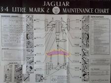 Jaguar XJ6C Wartung Wand Tabelle Diagram Service XJ Coupe 4.2