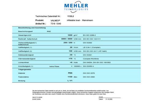 PVC Valmex Boat 7318 Mehler 1500 x 500 mm Plane Schlauchboot Bootshaut grün