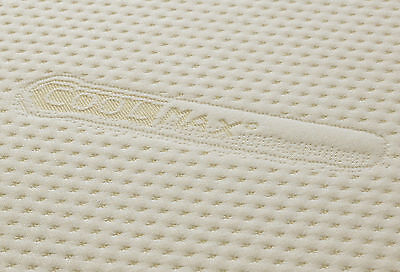 Coolmax Memory Foam Mattress Topper COVER - Zipped COVER - COVER ONLY - A COVER
