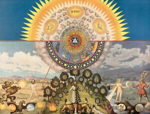 Details about Poster - The Rosicrucian Order (Picture Art Ancient Mystical  Order AMORC)
