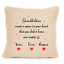 Personalised-Mothers-Day-Gift-for-Grandmother-Printed-Cushion-or-Cushion-Cover thumbnail 5