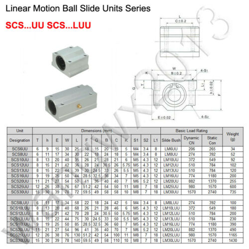 1PCS SCS6 8 10 12 13 16 20UU Linear Motion Ball Bearing Slide Slider Bushing CNC