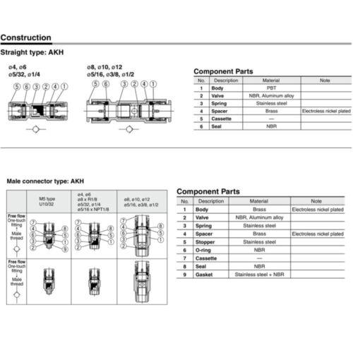 BSP Rückschlagventil Innengewinde Außengewinde Druckluft Wasser