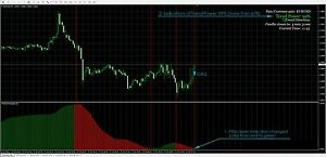 Details about FX Scalping Indicator - High Accuracy Forex Indicator
