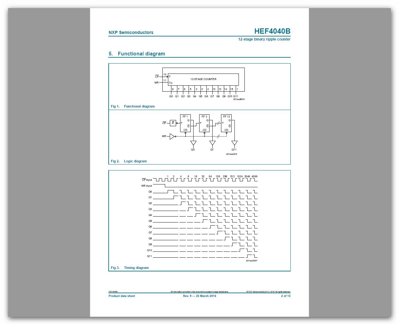 5PCS CD4040BM SOP-16 CD4040 SOP16 12-Stage Ripple Carry Binary Counters