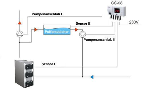 Temperaturdifferenzregler Steuerung CS-08 f Warmwasserpumpe Vorlauf u Pumpe v