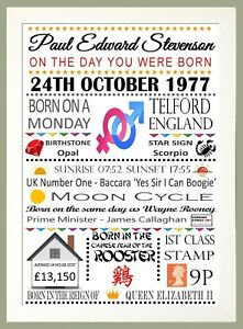 This is a picture of Gorgeous Day You Were Born Facts Printable