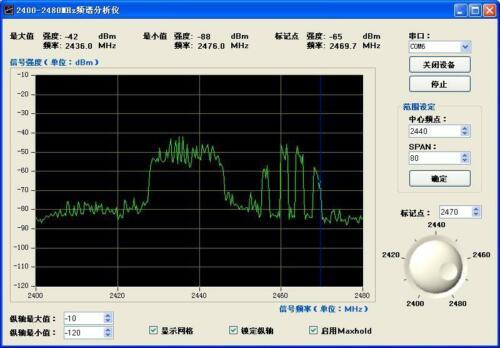 2.4G spectrum 2.4GHz USB portable spectrum analyzer for PC