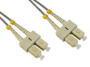 Gc764 - 0,5 Mètres Sc-sc 62,5 / 125 Mmd Gris Fibre Optique Câble Plomb Patch-afficher Le Titre D'origine