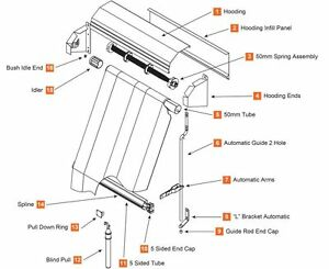 outdoor-blinds-parts-from-30
