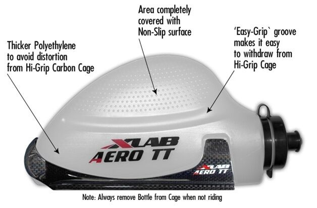 XLab Aero TT Cage and Bottle V2  2019