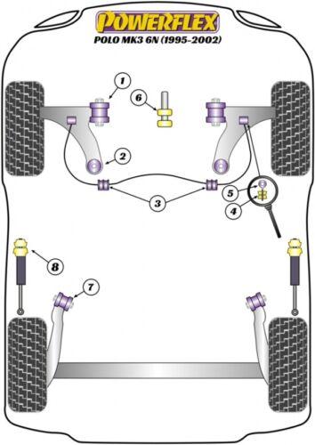 Powerflex PU Querlenkerlager Set für VW Polo Lupo Seat Arosa VA Buchsen vo hi