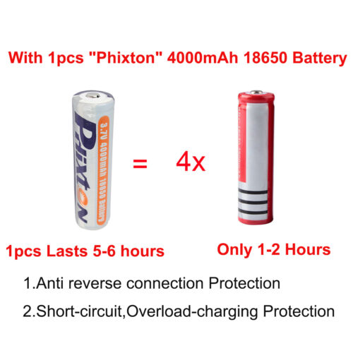 20000lm USB Rechargeable Tactical XML T6 LED 18650//AAA Flashlight Torch Light