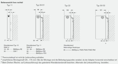 Buderus Ventil Heizkörper Typ 22 600x1200 m.Halter u.