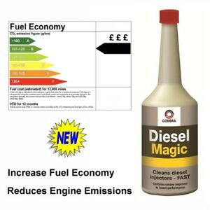 COMMA-Diesel-Magic-Injector-Cleaner-Treatment-Additive-for-Improved-Car-Engine
