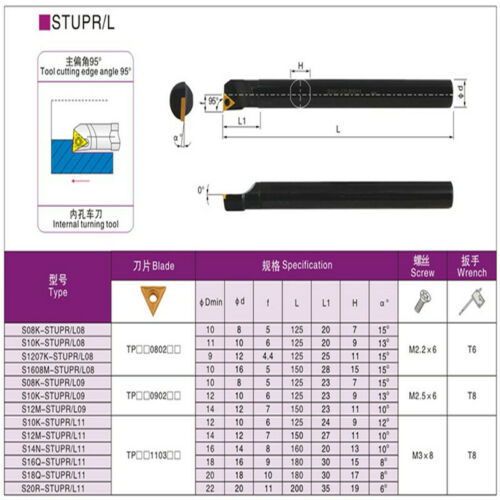 1P  S12M-STUPR09 CNC lathe internal tool holder boring bar  for TPGH09 insert