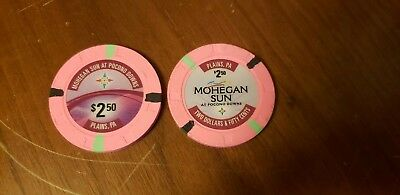 $2.50 Snapper Jackpot Casino Minnesota USA