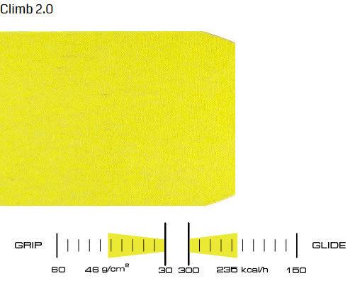 Hautdichtung Haut pro Meter POMOCA CLIMB 2.0 110mm Mohair Mix 70% 30%