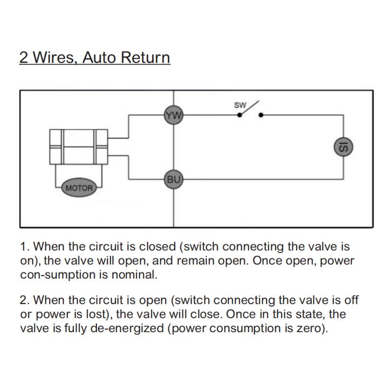 Uponor Valve Solenoid Wiring Diagram. . Wiring Diagram on