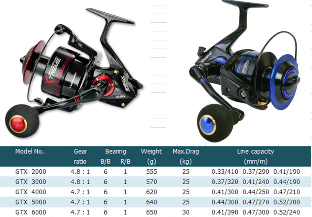 FISHING EXTREME REEL BANAX GT EXTREME FISHING GTX-5000 25KG DRAG HEAVY DUTY JIG/SPIN REEL 1f0f1b