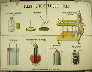 Affiche-d-039-ecole-poster-electricite-statique-piles-electrphore-Ramsden-Daniell