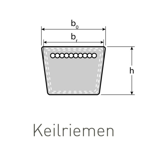 Schmalkeilriemen XPA 12,7 x 10 x 782 Lw // AVX 13-12,5 x 800 La Lp