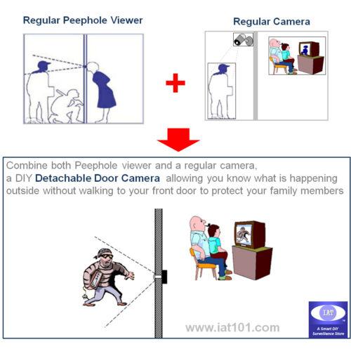 160° Silver Door PeepHole Camera Motion-Detect DVR Remote Smartphone Viewing