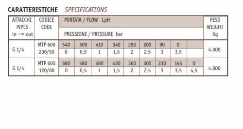 Water pump CEME /'MTP 600/' WATER PUMP like Simaco KN35