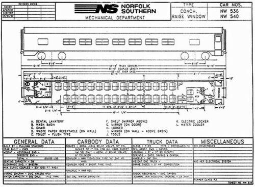 RailfanDepot PDF on CD Norfolk Southern Passenger Car Diagrams
